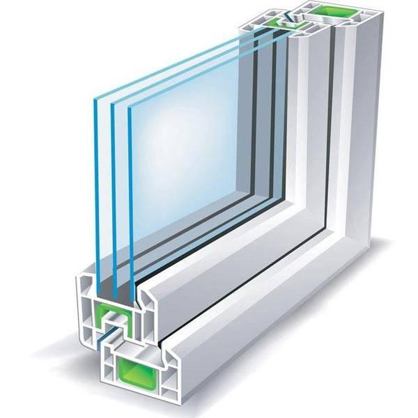 Конструкция двухкамерного пластикового окна