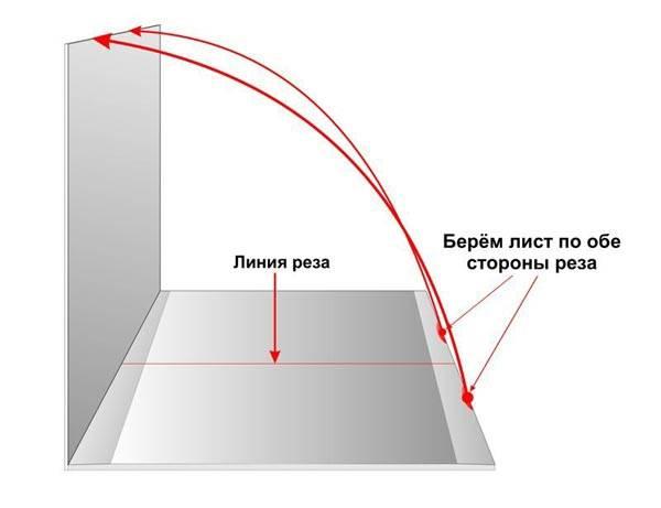 Как правильно отделять половинки гипсокартона