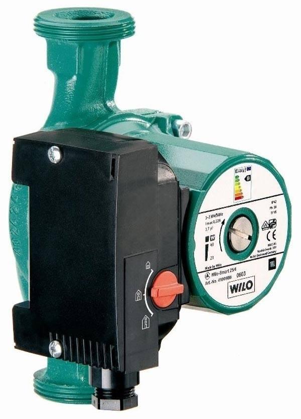 Агрегат с мокрым ротором