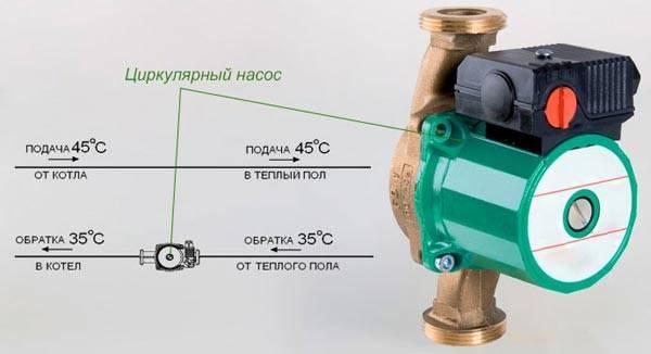 Применение циркуляционного насоса для теплого пола