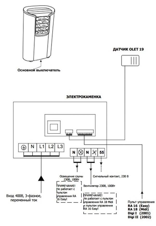 Подключаем электрическую печь согласно схемы производителя