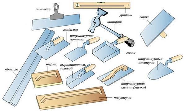 Декоративная штукатурка для внутренней отделки стен - инструмент