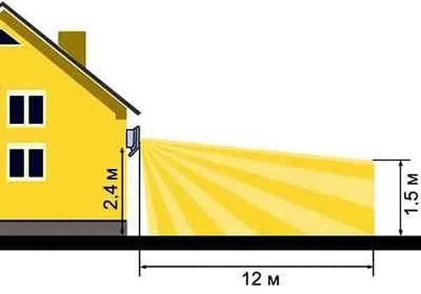 Использование датчика для освещения придомовой территории