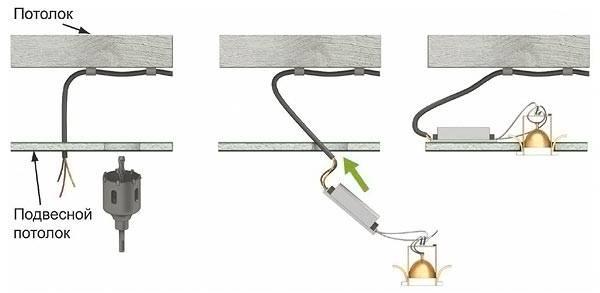 Монтаж светодиодного встраиваемого светильника
