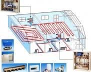 Теплые водяные полы в городской квартире монтажные схемы