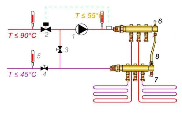 Схема с байпасом на коллекторах