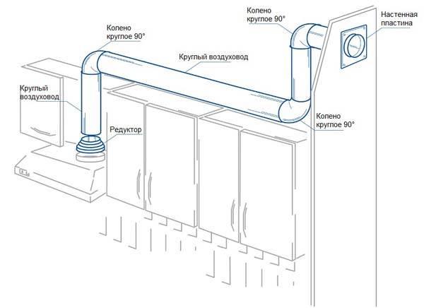 Воздуховод для вентиляции своими руками