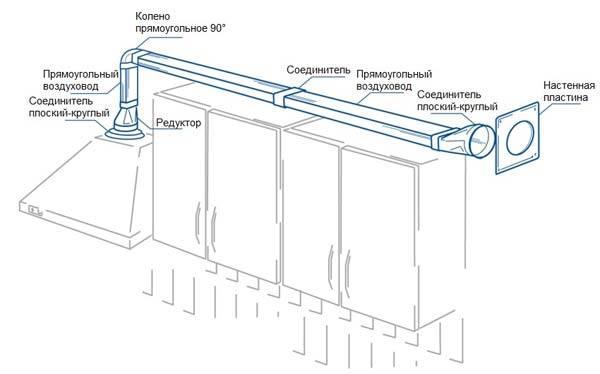 Прямоугольный короб к вентиляционному каналу