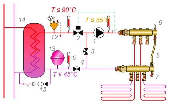 Узел теплого пола с теплообменником Пластины теплообменника Tranter GC-009 PI Саранск