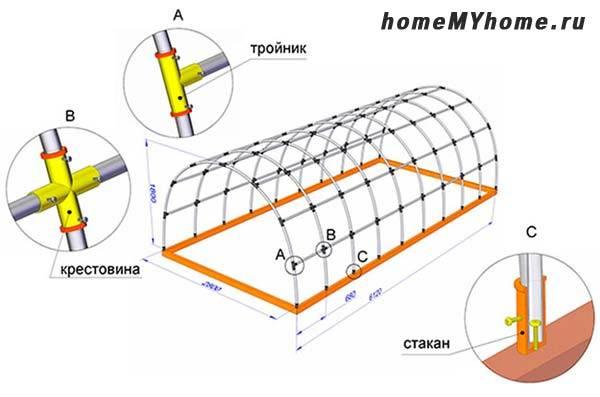 Крепление арок с помощью специальных ПВХ-стаканов