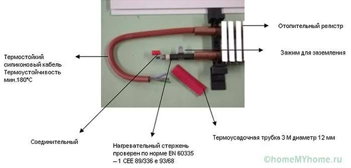 Применение нагревательного кабеля в плинтусном отоплении