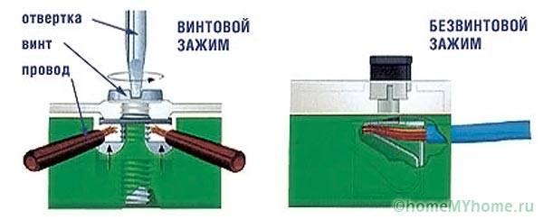 Различные виды зажимов для проводов