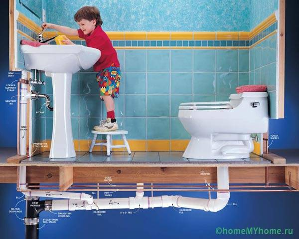 Устройство канализации санузла