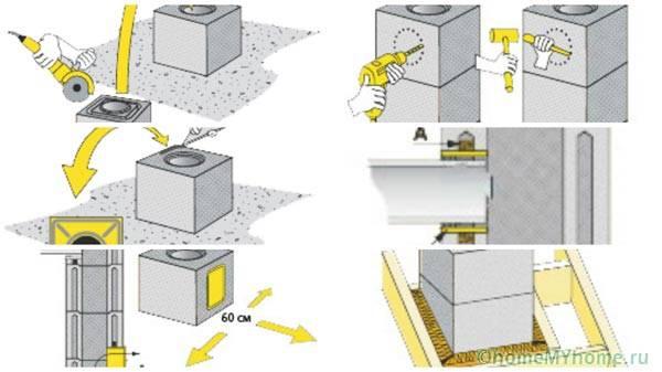 Монтаж модулей Изокерн Шидел для создания дымохода газового котла
