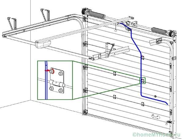 Схема секционной конструкции