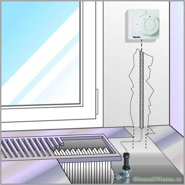 Термостатическая головка дистанционного управления