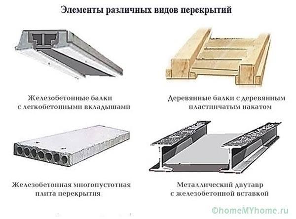 Виды перекрытий частного дома