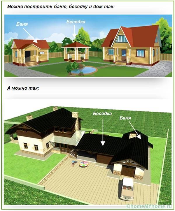 Совмещение бани с другими постройками