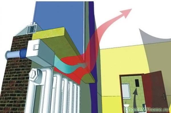 Организация притока воздуха через вентиляционный клапан