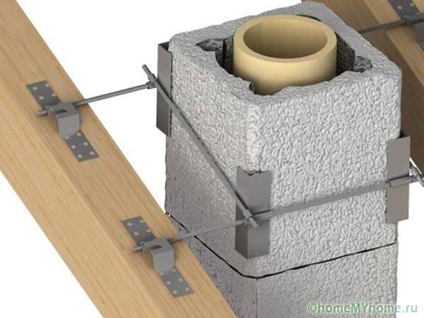 Бетонные блоки с керамическими вставками для дымохода газового котла