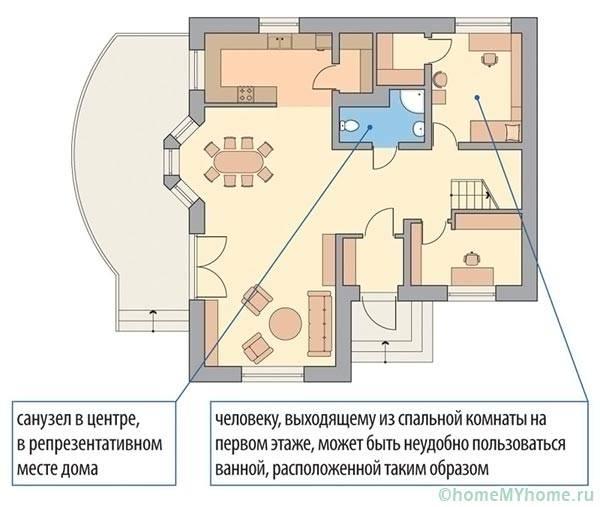 Расположение санузла в центре жилого дома