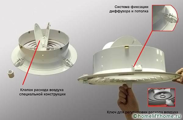 Современный потолочный диффузор с регулировкой потока воздуха