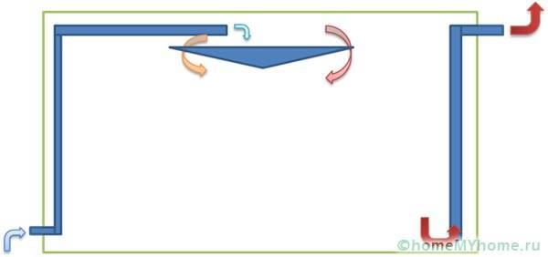 Схема вентиляции курятника