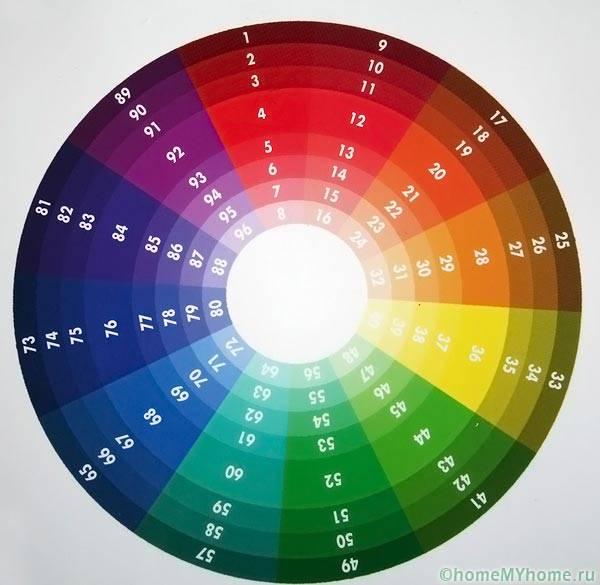 Цветовой круг – главный инструмент художника