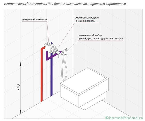 Схема монтажа смесителя с гигиеническим душем