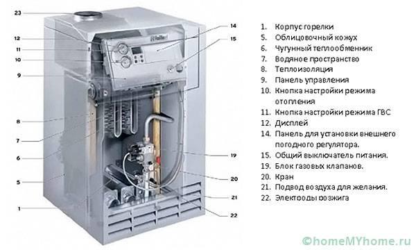 Устройство теплообменника напольного котла Пластинчатый теплообменник Sondex S52 Черкесск