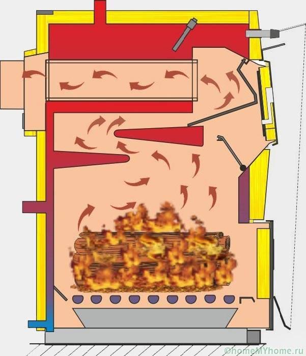 Лабиринтная система охлаждения газов
