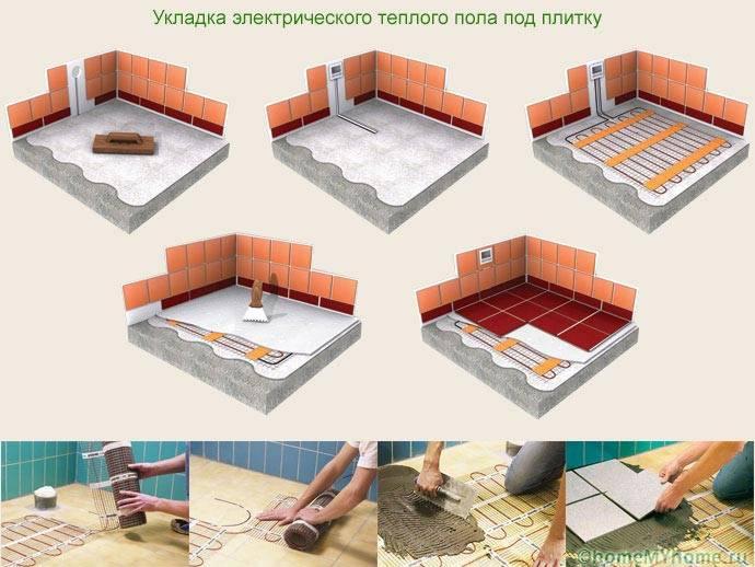 Монтаж электрического ТП под плитку