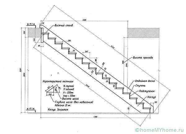 Готовый пример чертежа лестницы