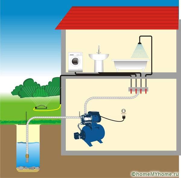 Подъем воды из скважины и ее подача в дом