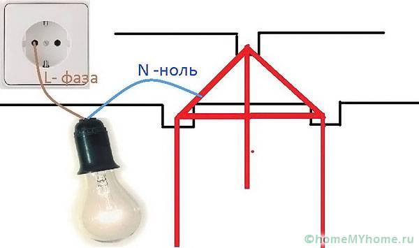 Проверка при помощи лампы