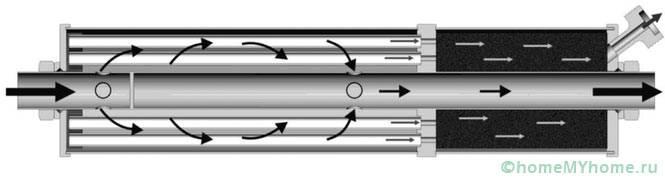 Поток воды через керамическую мембрану