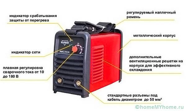 Основные элементы инверторного аппарата