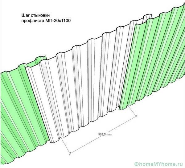 Схема монтажа листов металлопрофиля