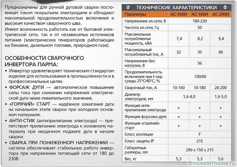 Технические характеристики сварочного инвертора ПАРМА