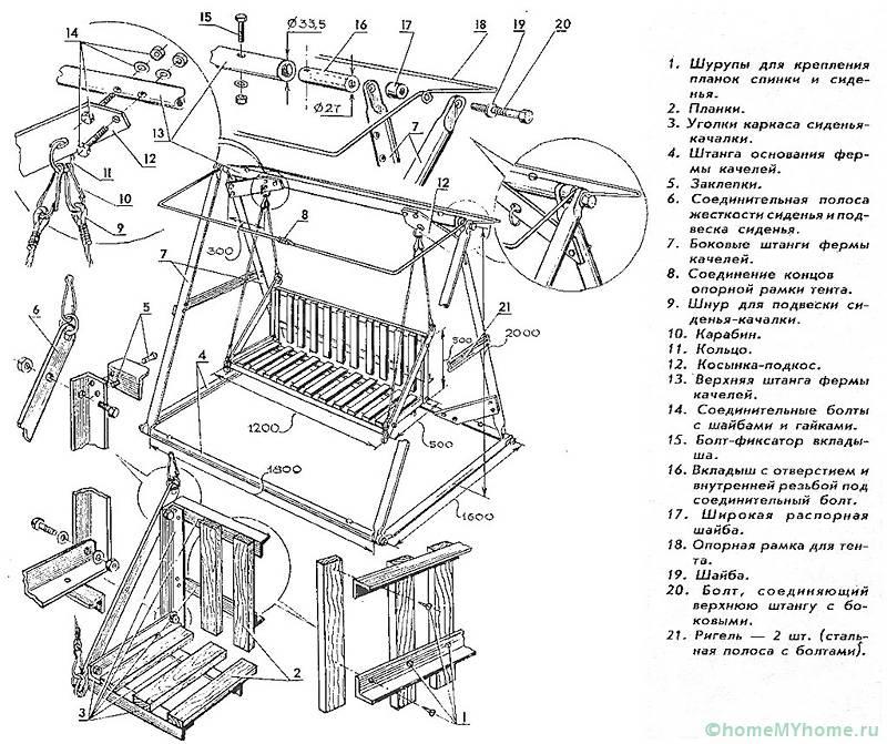 Схема конструкции из профильных труб