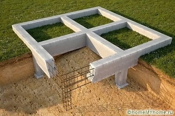 Ленточный фундамент своими руками: пошаговая инструкция