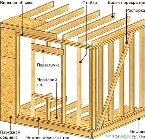 Схема элементов для монтажа