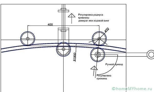 Устройство гидроизоляции трап в полу
