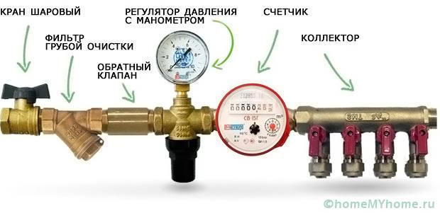 Схема монтажа с обратным клапаном и системой фильтрации