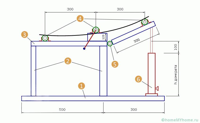 Чертеж гидравлической установки с использованием домкрата