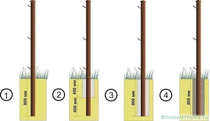 Способы установки металлических столбов