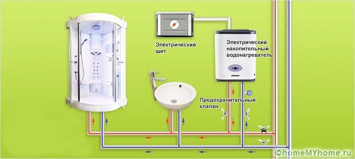 Подключение к нагревателю нескольких точек водопотребления