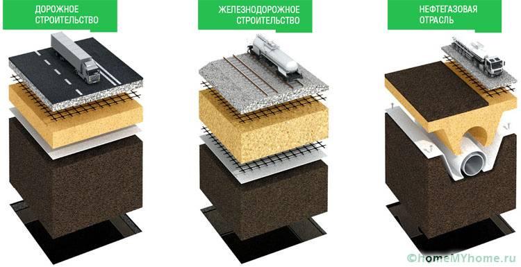 Отличные характеристики материала позволяют его использовать на сложных промышленных и строительных объектах
