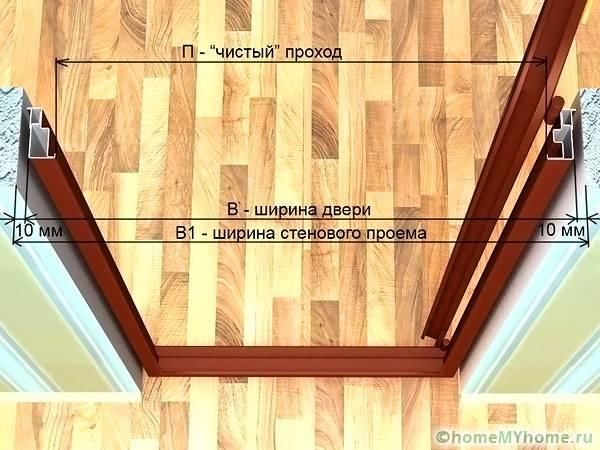 Перед покупкой двери нужно знать некоторые параметры