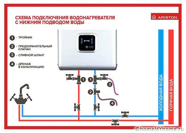 Схема подключения с нижним подводом воды